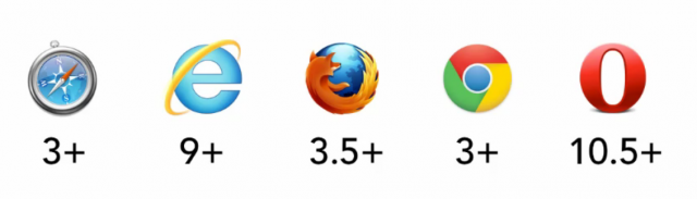 HTML5 browsers support